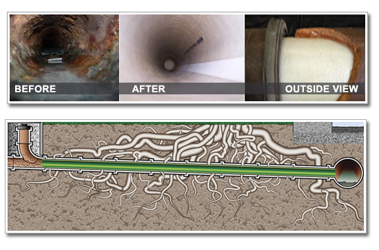 Advantages of Trenchless Pipe Replacement, Drain Medic RX Plumbing, San Diego